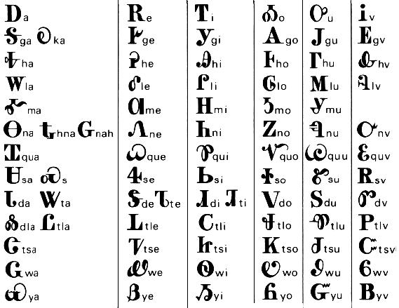 cherokee language syllabary